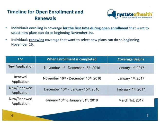 Open Enrollment Timeline-1.jpg